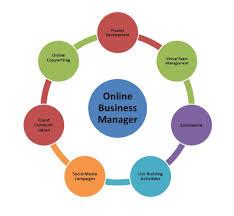 International Business Manager List Of Colleges In Ahmadabad For International Business