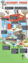 common holiday accidents ifographic for your food needs go to www