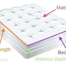 Us King Size Duvet Dimensions King Size Duvet Cover Dimensions Usa King Bed Dimensions Find This
