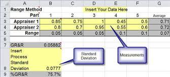 Attribute Gage R R Excel Template Form Gage R R Range Method Aiag Msa 4th