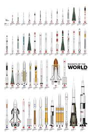best 25 space rocket ideas on pinterest space theme outer