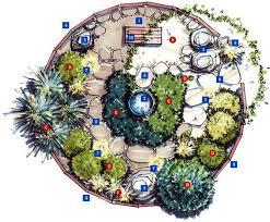 garden planning fast garden planning in three easy steps interior design ideas