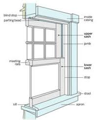 how to install vinyl replacement windows vinyl replacement