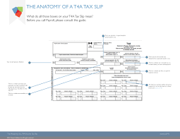 a description of each box in a t4a income tax slip