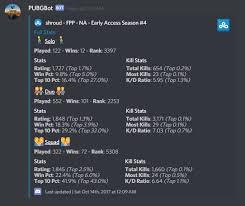 pubg rating discord pubg bot