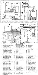 schémas électrique des harley davidson big twin wiring diagrams