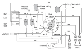 electric shower wiring diagram diagram wiring diagrams for diy