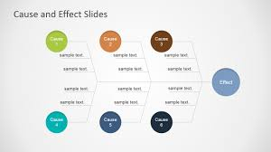 cause u0026 effect powerpoint template slidemodel