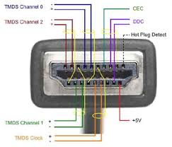 video connectors and cables biamp systems