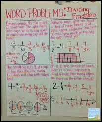 87 best fractions images on pinterest teaching math dividing