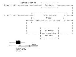 how to wire a 2 l ballast ballasts transformers quartz sleeve tube for uv sterilizer