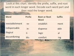 suffix chart cablestream co