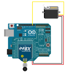code zigbee arduino to remotely control a servo using xbee connectivity kit