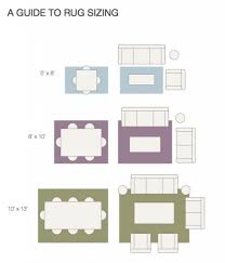 dining room rugs size visual guide to rug sizing size for living