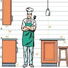 upper kitchen cabinet height kitchen cabinet upper height kitchen cabinets heights recommended