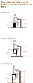 largeur bar cuisine les 25 meilleures idées de la catégorie hauteur bar cuisine sur