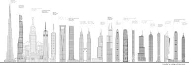 willis tower knocked out of list of top 10 tallest buildings in