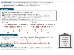 we will identify1 opposite numbers on the number line ppt download
