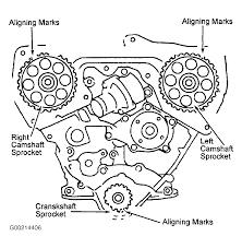 2001 nissan frontier serpentine belt routing and timing belt diagrams