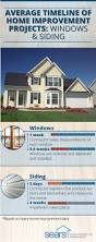 best 25 cost of vinyl siding ideas on pinterest vinyl siding not only do you have to worry about the costs but the amount of time required for the project is also a major consideration