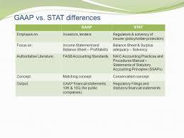 prentice hall federal taxation 2011 solutions manual basic statutory accounting u2013p u0026c u0026 life ppt video online download
