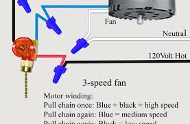 Ceiling Fan Light Pull Chain Switch Pull Chain Switch For Ceiling Fan Light How To Repair In