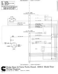 1998 dodge ram wiring diagram wiring diagrams for 1998 24v ecm dodge diesel diesel truck