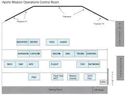 network floor plan layout houston network