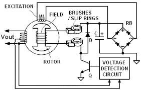 what are the functions of avr in a generator updated 2017 quora