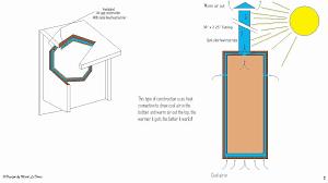 modern house plans 1000 sq ft 4d homepeek