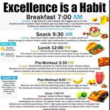 what you eat not just how much matters big time all calories
