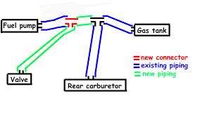 carb sync fuel u0026 vacuum hose question suzuki sv650 forum
