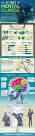890 best psychology infographics images on pinterest