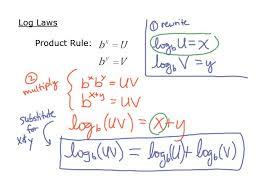f t log laws