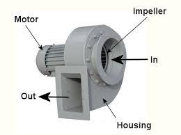 industrial exhaust fan motor industrial ventilation local exhaust ventilation fans