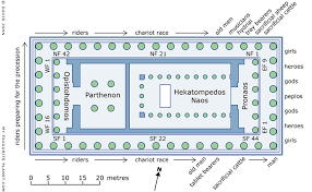 floor plan of the parthenon floor plan parthenon greece the ground beneath her feet