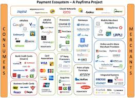 how does the payments ecosystem work what 2017 quora