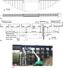 dynamic assessment of timber railroad bridges using displacements