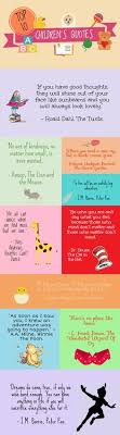 16 inspirational quotes from children s books infographic