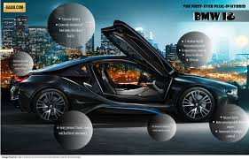 bmw i8 key bmw i8 features u2013 new cars gallery