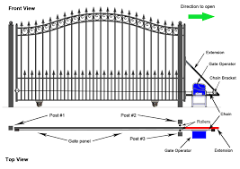 set of sliding gate hardware kit with gate opener aleko