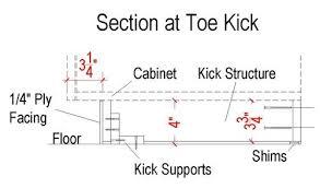 standard cabinet toe kick dimensions cabinet toe kick kitchen cabinets toe kick kitchen island