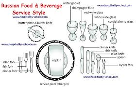 Setting Table Russian Table Setting Crowdbuild For