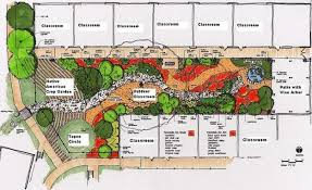 backyard vegetable garden design perfect layouts ideas on free