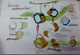 sketch design khunkarnsiree