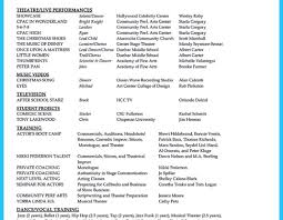 examples of actors resumes 85 actor resume special skills resume
