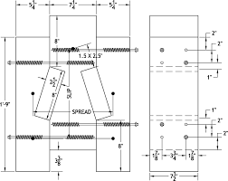 analysis of mechanically laminated timber beams using shear keys