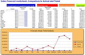 sales analysis report template excel dashboard quickbooks monthly sales report forecast