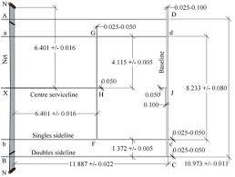 What Are The Dimensions Of A Ping Pong Table by Itf Tennis Technical
