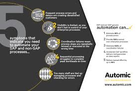 List Of Erp Systems Erp Automation Automic Software